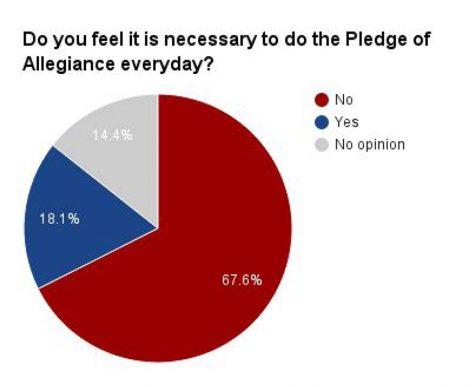 pledge-p1
